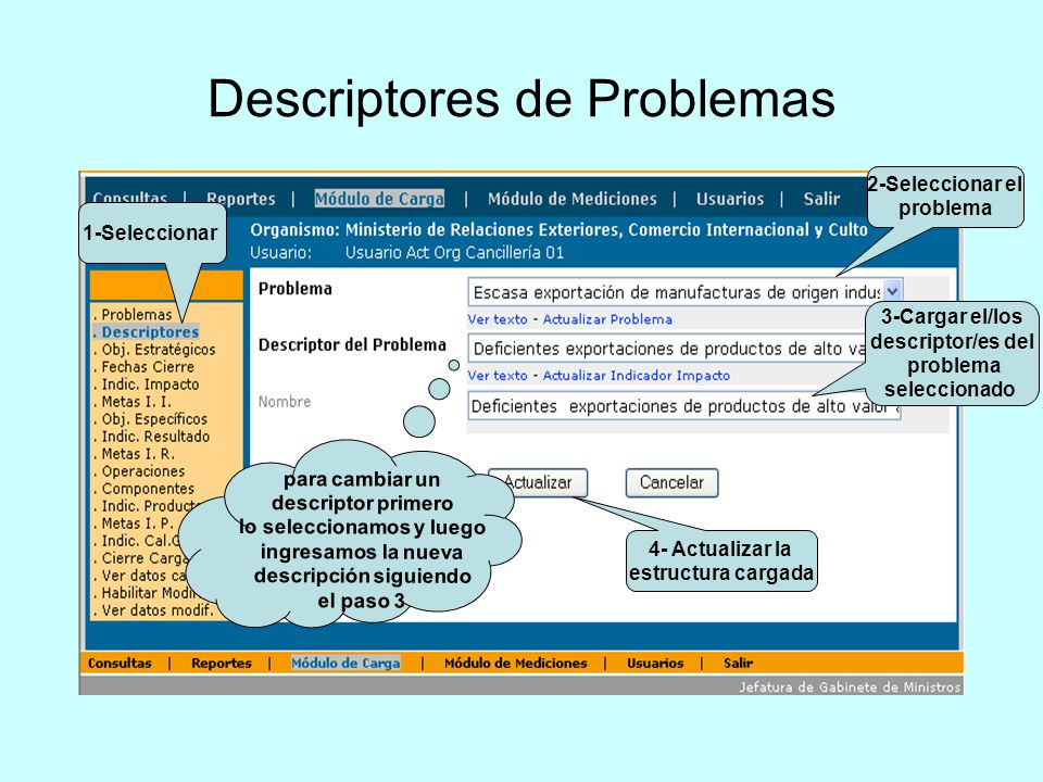 Descriptores de Problemas