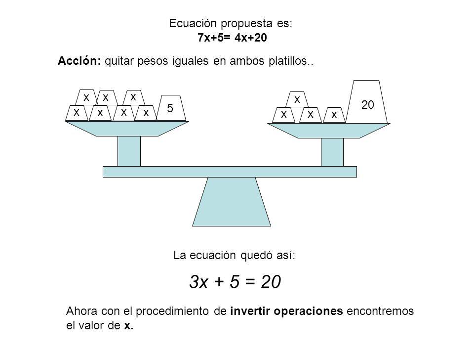 Ecuación propuesta es: