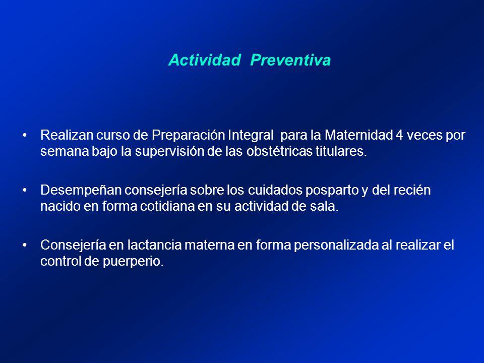 Actividad Preventiva Realizan curso de Preparación Integral para la Maternidad 4 veces por semana bajo la supervisión de las obstétricas titulares.