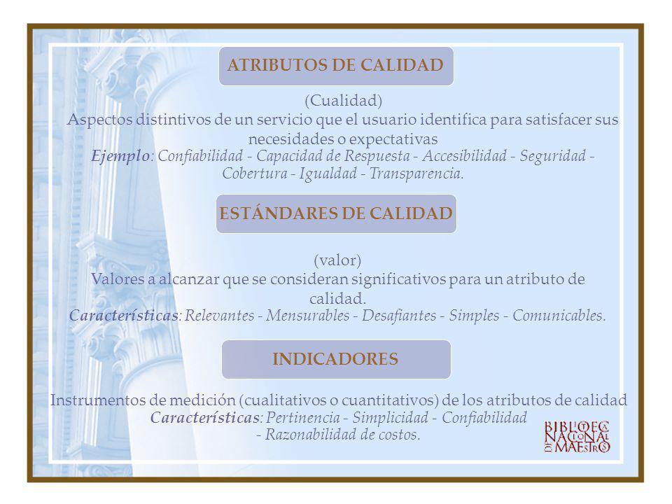 ATRIBUTOS DE CALIDAD ESTÁNDARES DE CALIDAD INDICADORES