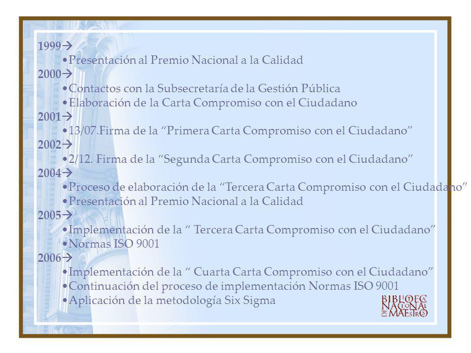 1999 Presentación al Premio Nacional a la Calidad. 2000 Contactos con la Subsecretaría de la Gestión Pública.