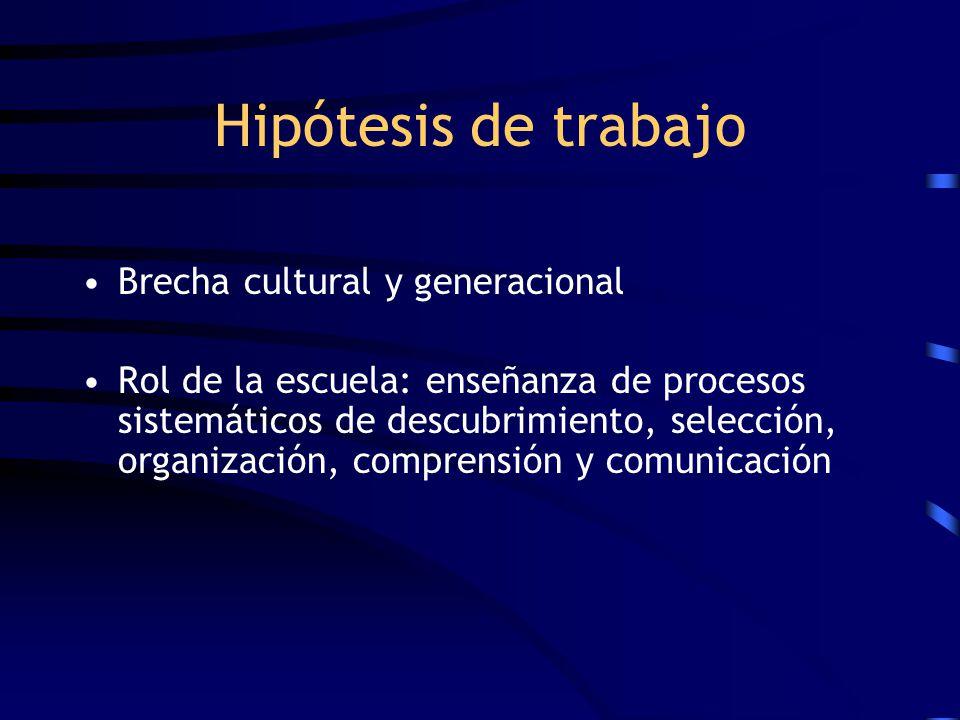 Hipótesis de trabajo Brecha cultural y generacional