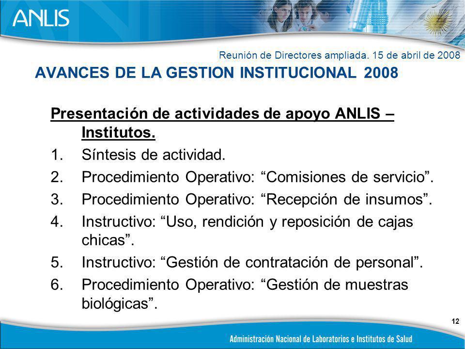 AVANCES DE LA GESTION INSTITUCIONAL 2008
