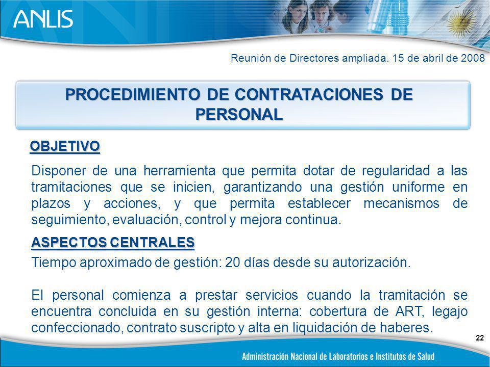 PROCEDIMIENTO DE CONTRATACIONES DE PERSONAL
