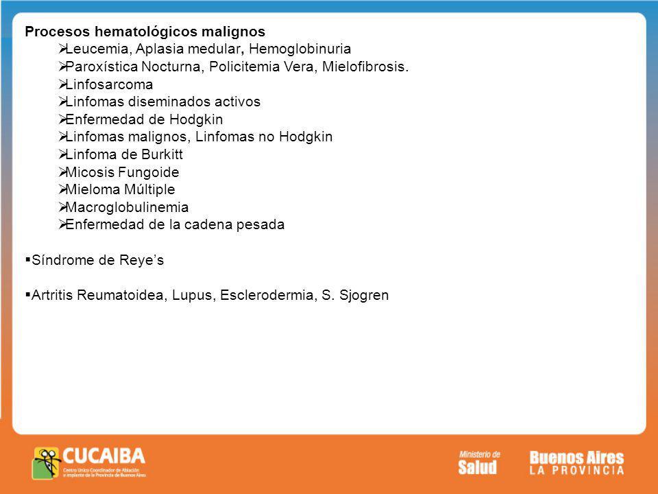 Procesos hematológicos malignos