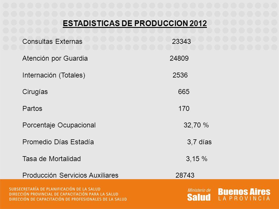 ESTADISTICAS DE PRODUCCION 2012