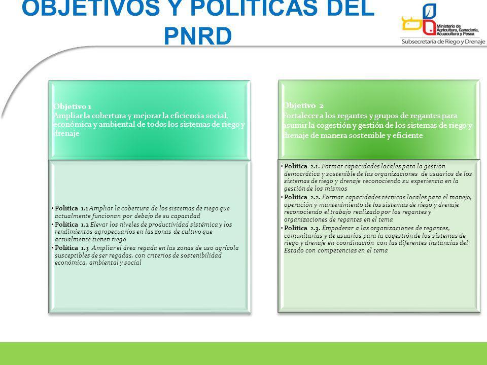 OBJETIVOS Y POLITICAS DEL PNRD