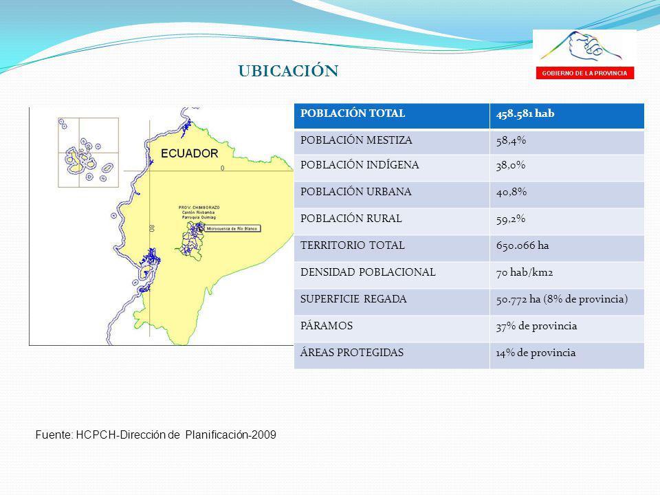 UBICACIÓN POBLACIÓN TOTAL 458.581 hab POBLACIÓN MESTIZA 58,4%