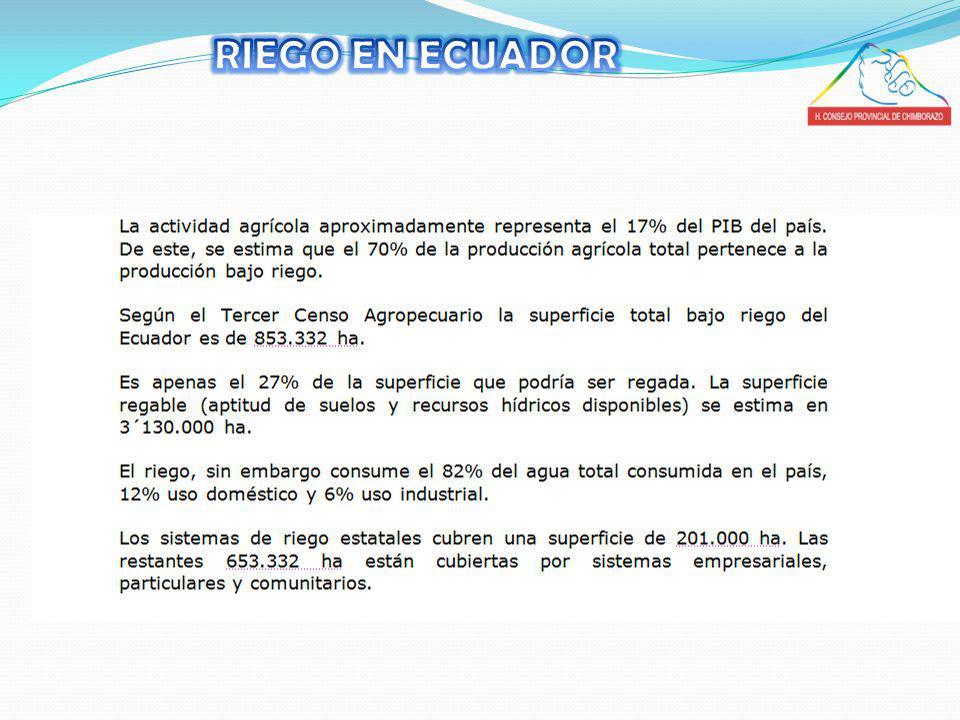 RIEGO EN ECUADOR