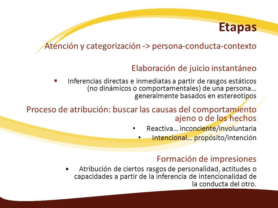 Etapas Atención y categorización -> persona-conducta-contexto