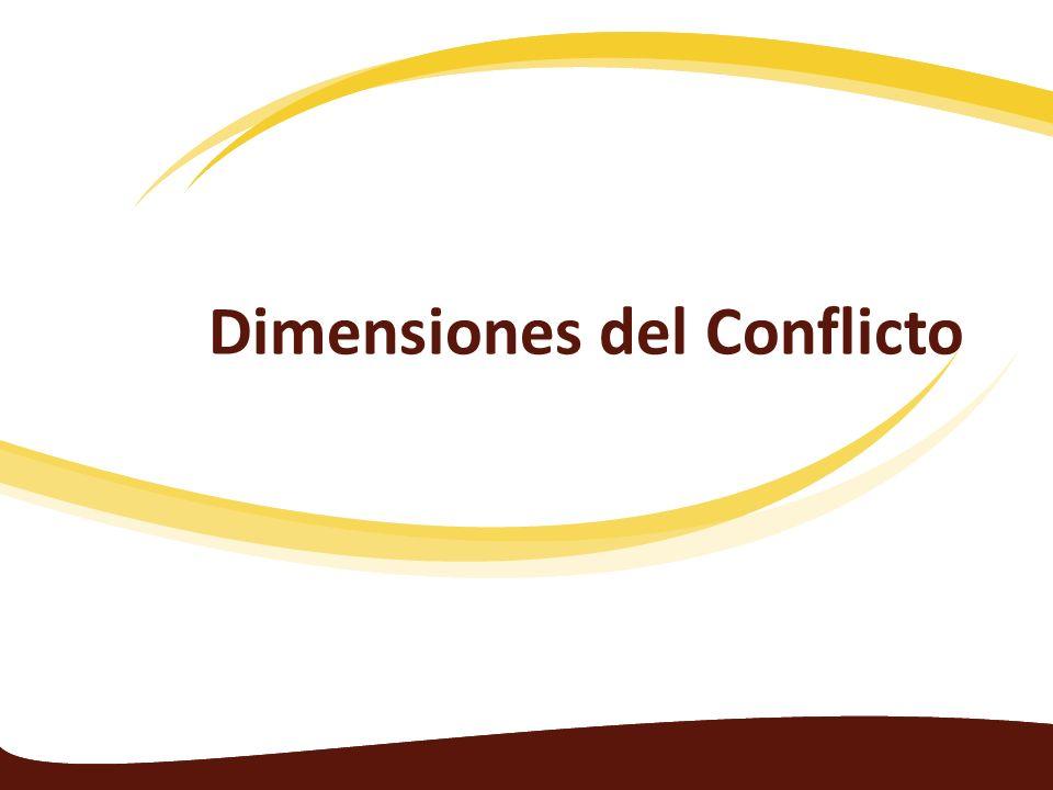 Dimensiones del Conflicto