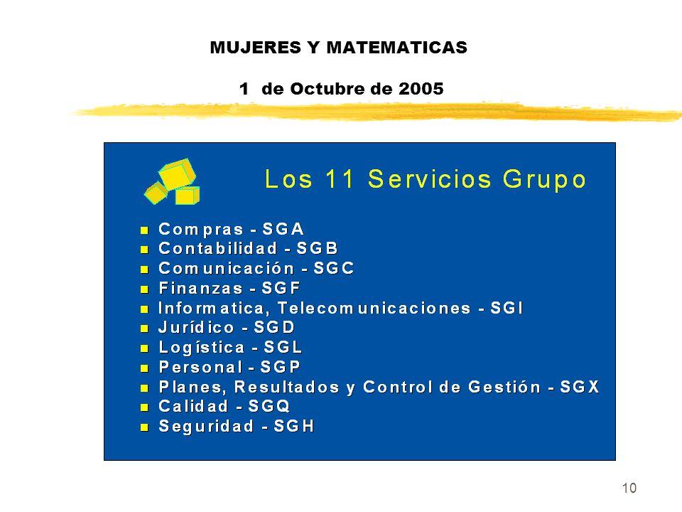 MUJERES Y MATEMATICAS 1 de Octubre de 2005
