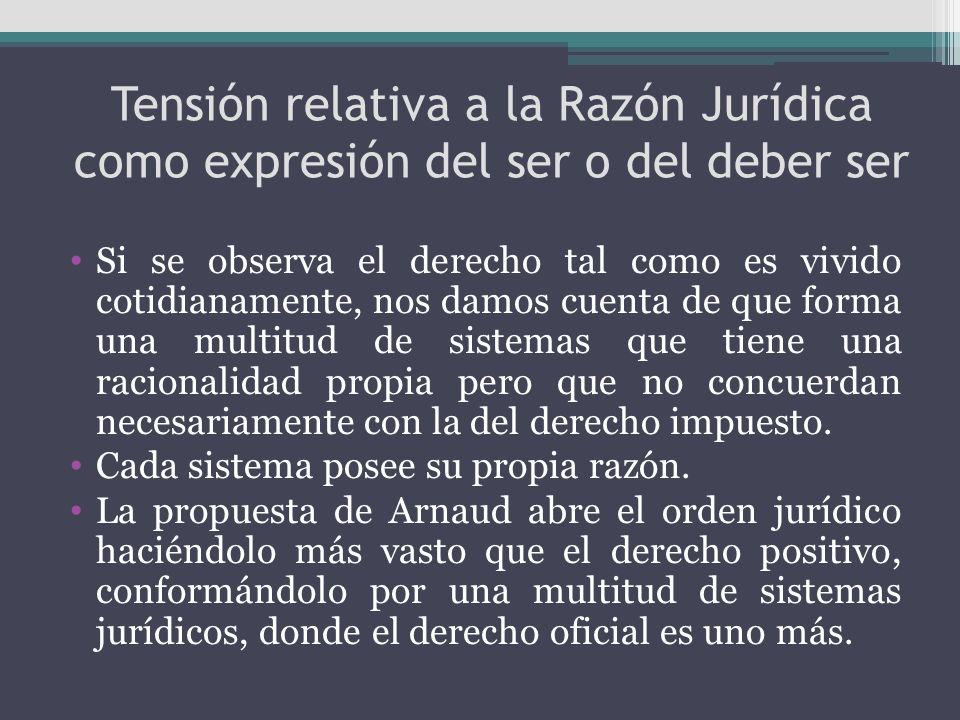 Tensión relativa a la Razón Jurídica como expresión del ser o del deber ser