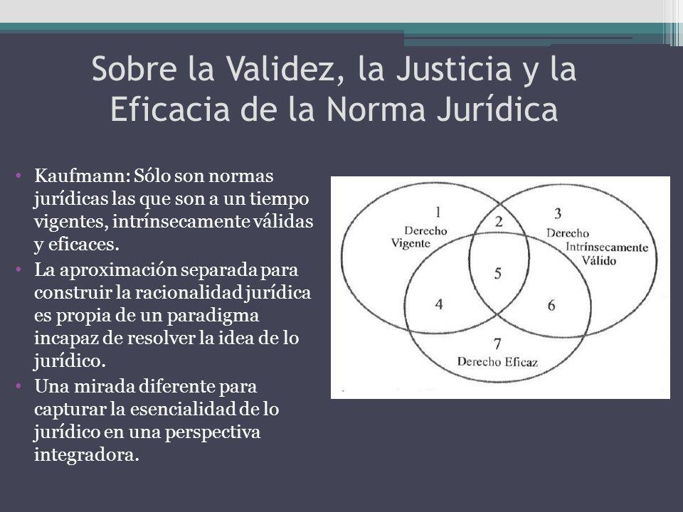 Sobre la Validez, la Justicia y la Eficacia de la Norma Jurídica