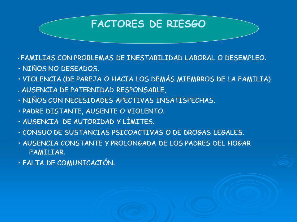 FACTORES DE RIESGO • NIÑOS NO DESEADOS.