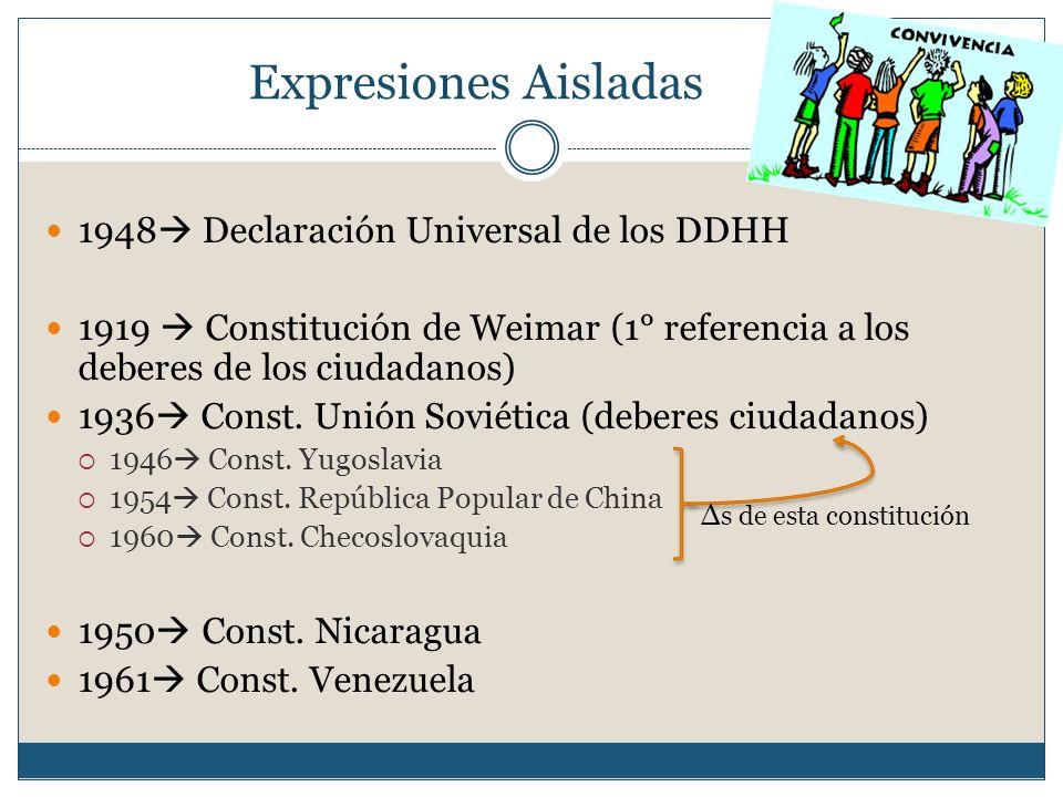 Expresiones Aisladas 1948 Declaración Universal de los DDHH