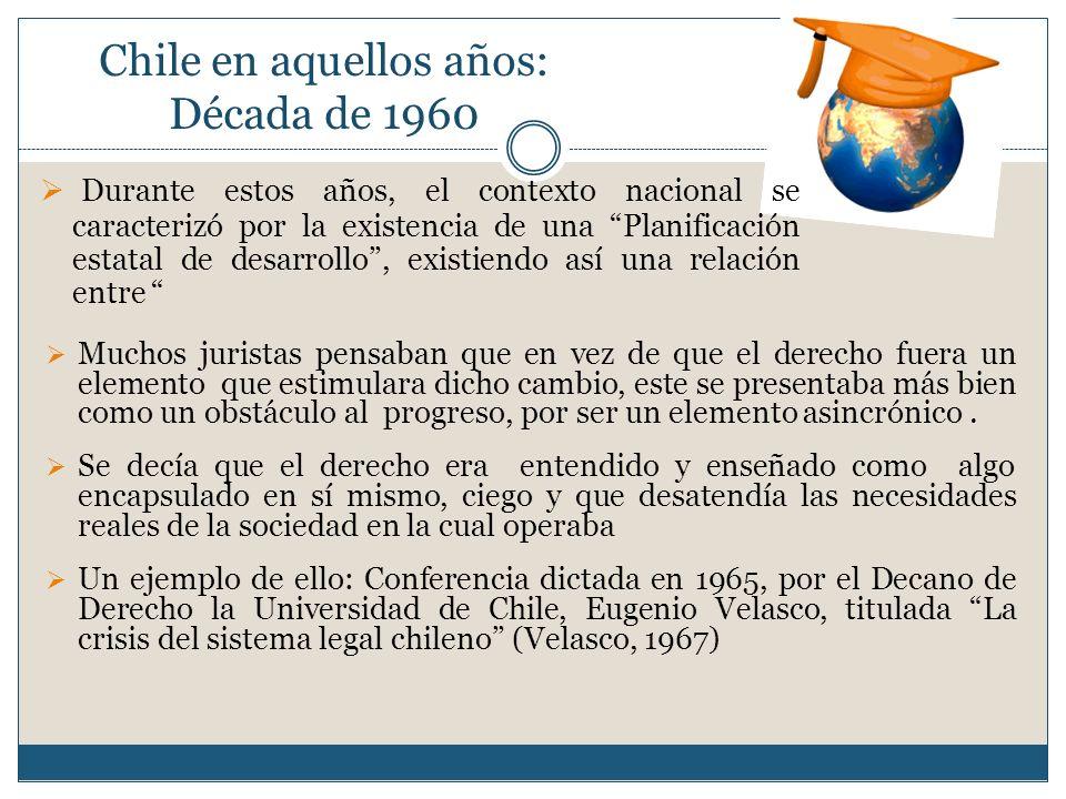 Chile en aquellos años: Década de 1960