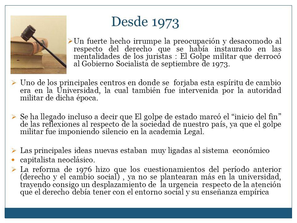Desde 1973