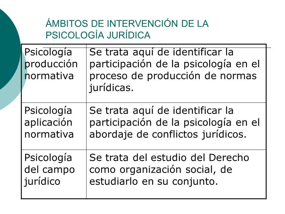 ÁMBITOS DE INTERVENCIÓN DE LA PSICOLOGÍA JURÍDICA
