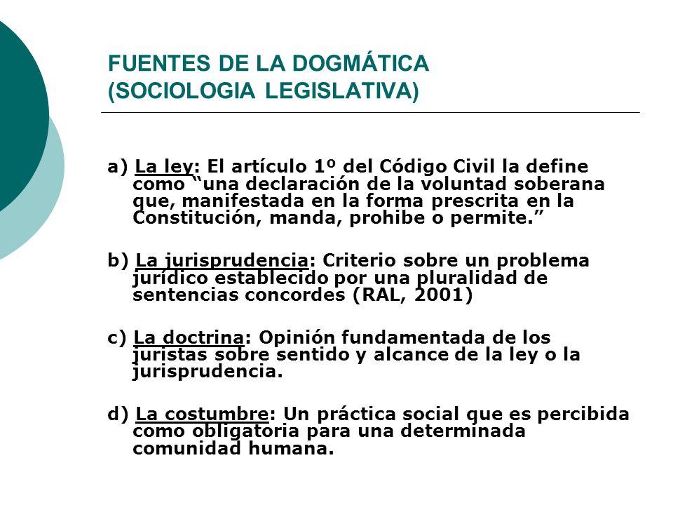 FUENTES DE LA DOGMÁTICA (SOCIOLOGIA LEGISLATIVA)