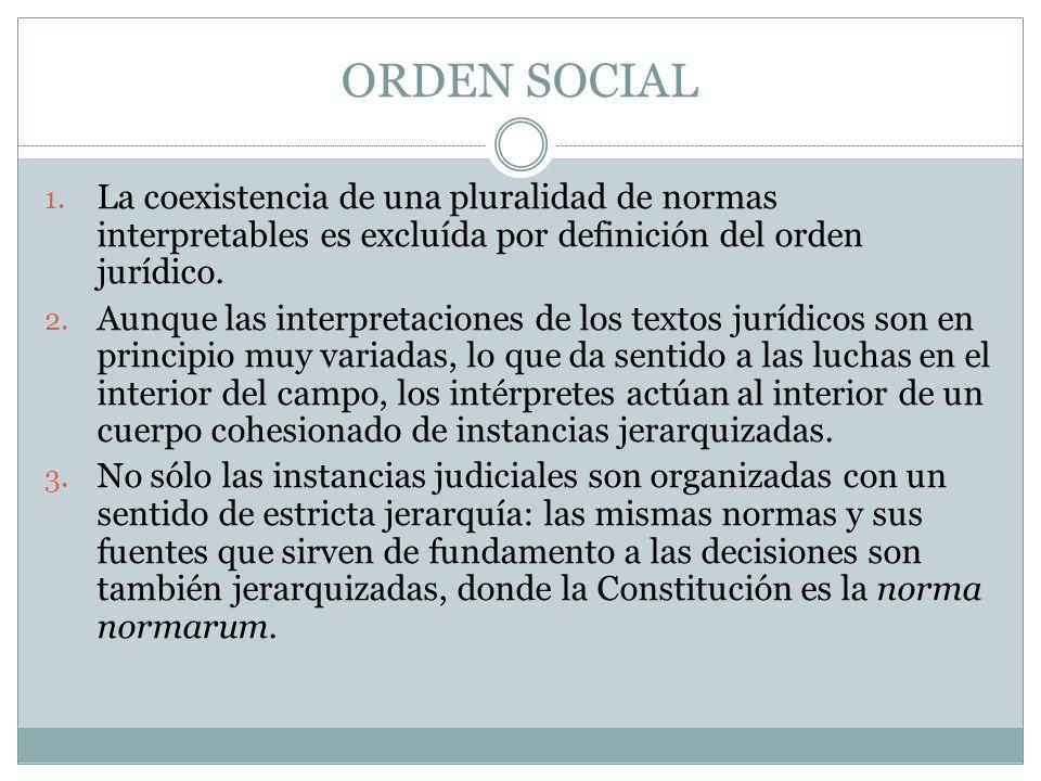 ORDEN SOCIAL La coexistencia de una pluralidad de normas interpretables es excluída por definición del orden jurídico.