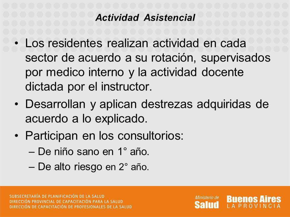 Actividad Asistencial