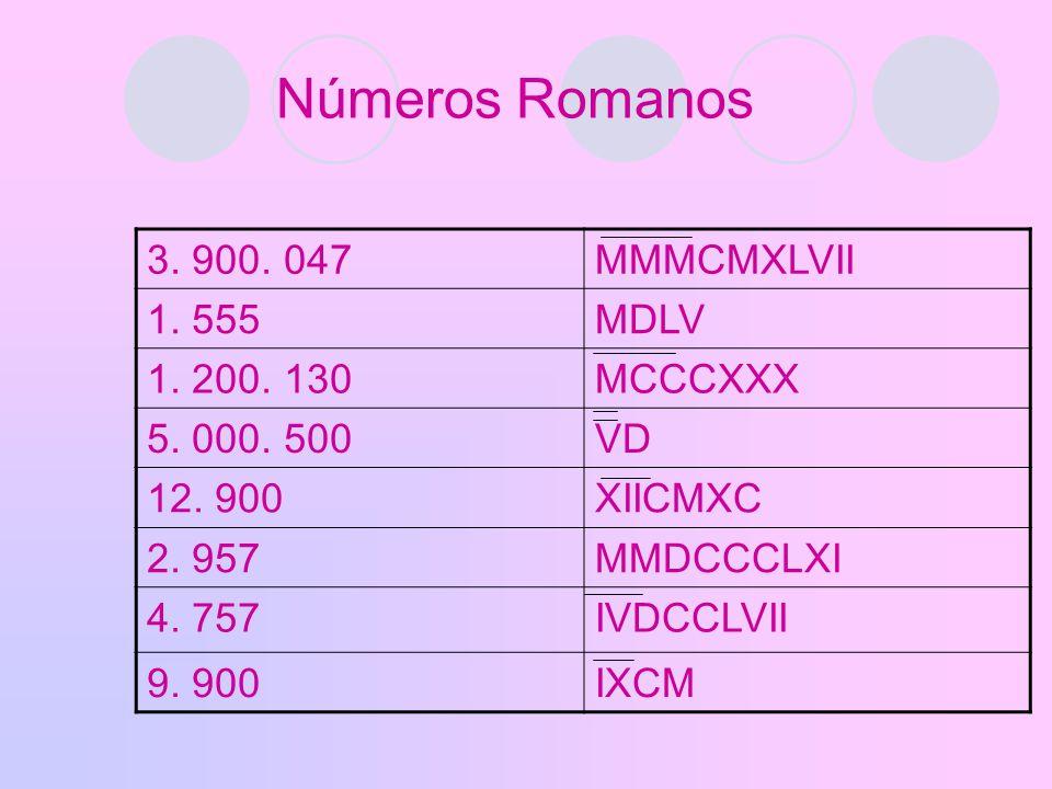 Números Romanos 3. 900. 047 MMMCMXLVII 1. 555 MDLV 1. 200. 130 MCCCXXX