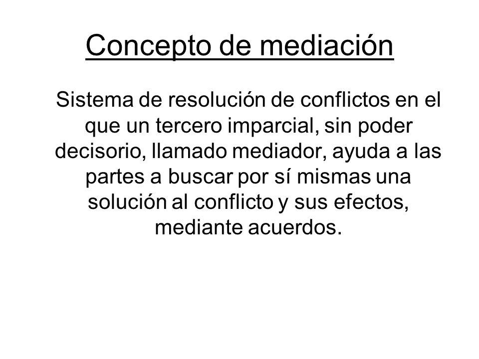 Concepto de mediación