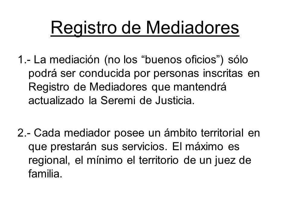 Registro de Mediadores