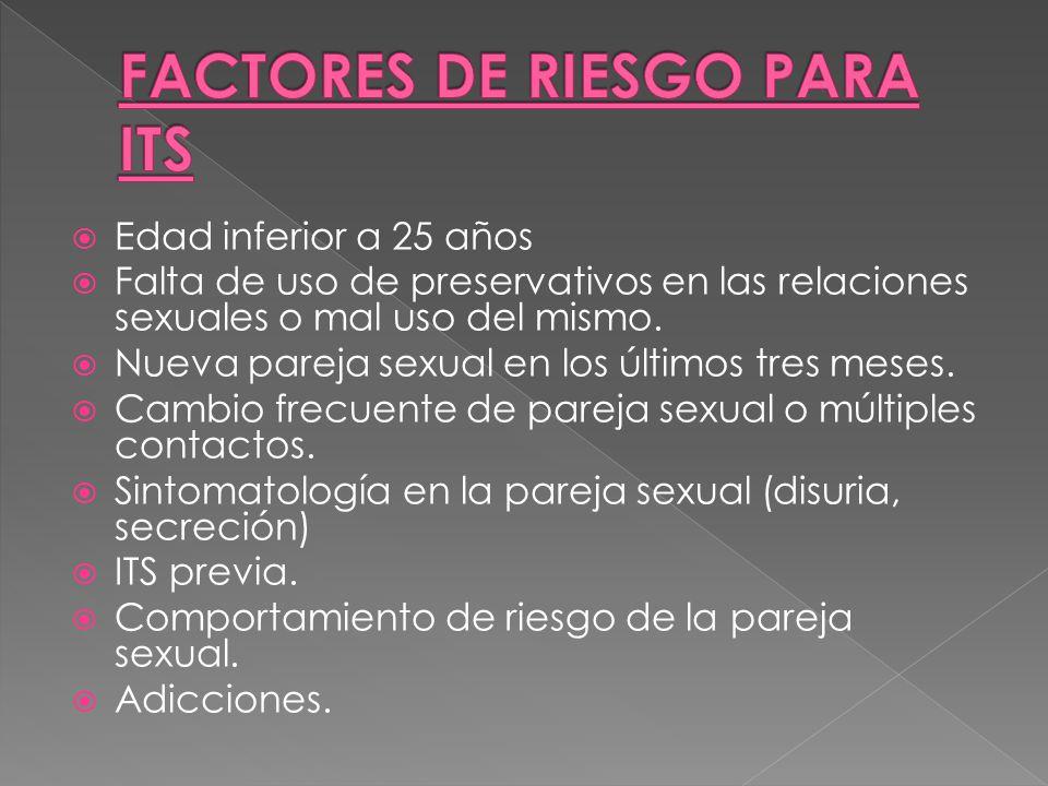 FACTORES DE RIESGO PARA ITS