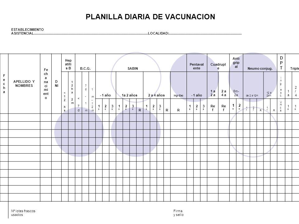 PLANILLA DIARIA DE VACUNACION
