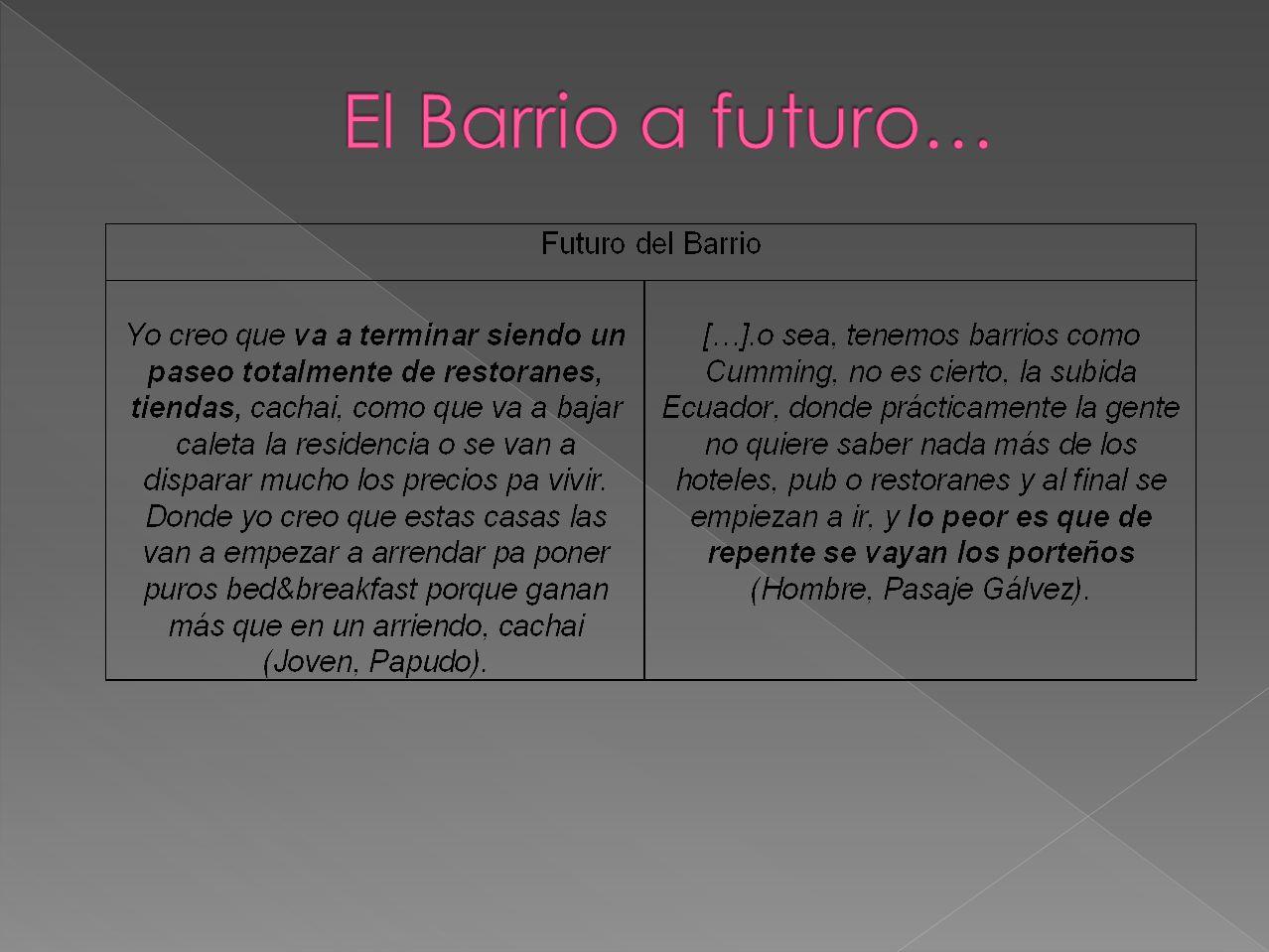 El Barrio a futuro…