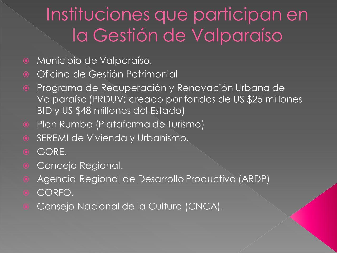 Instituciones que participan en la Gestión de Valparaíso