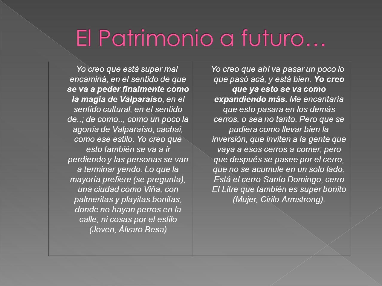 El Patrimonio a futuro…