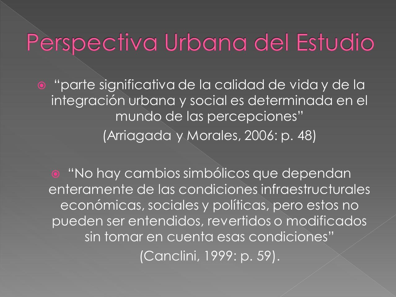 Perspectiva Urbana del Estudio