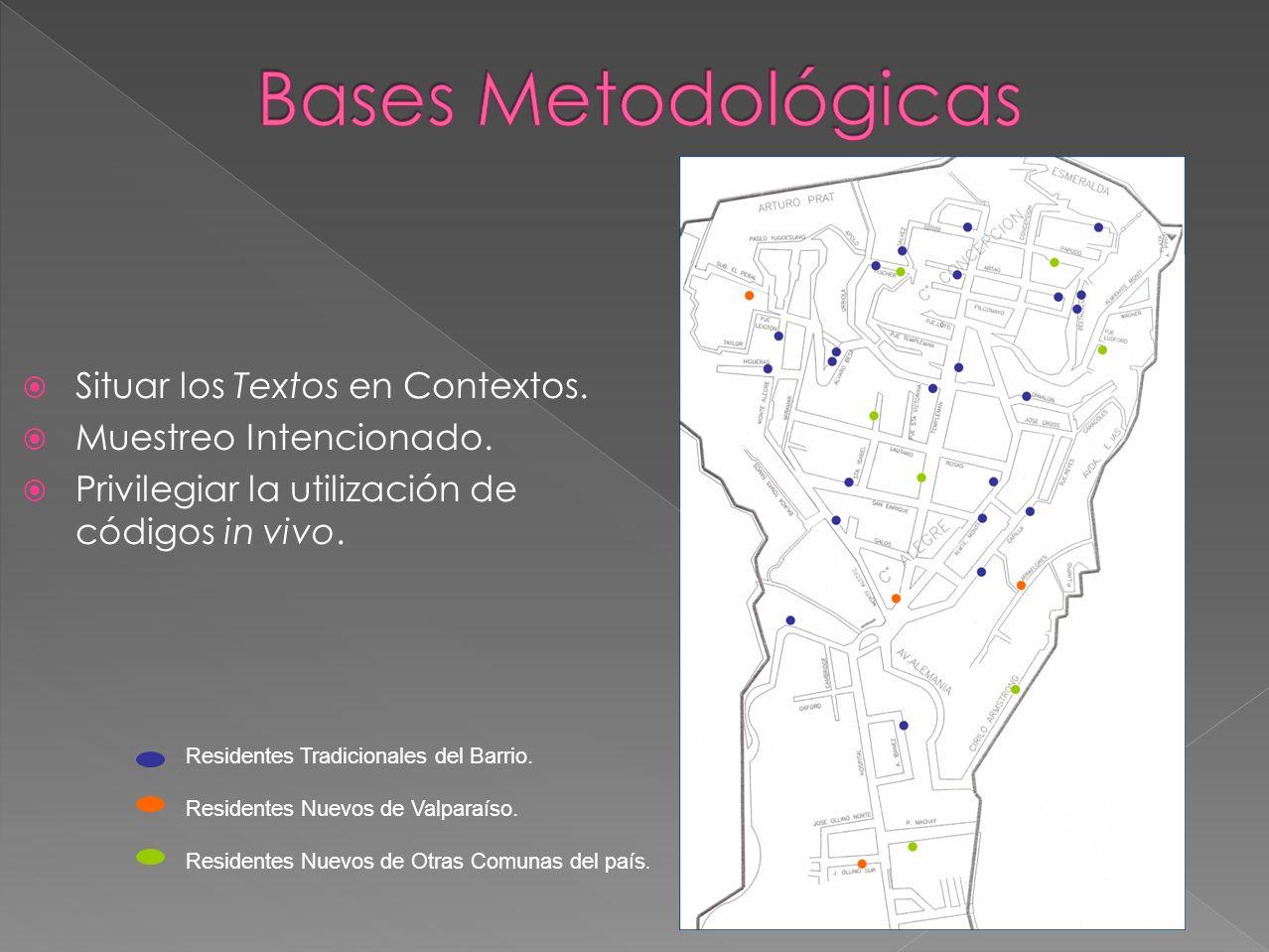 Bases Metodológicas Situar los Textos en Contextos.