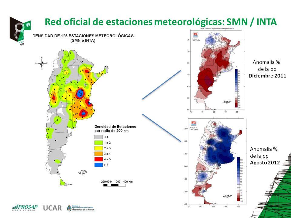 Red oficial de estaciones meteorológicas: SMN / INTA