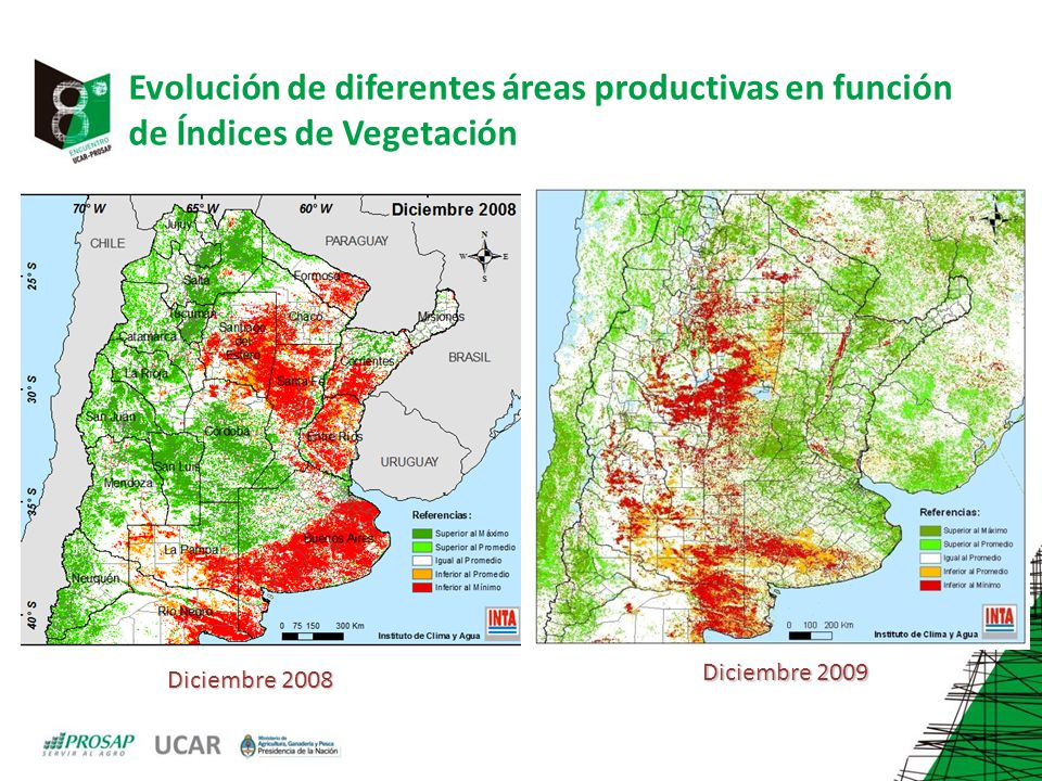 Evolución de diferentes áreas productivas en función de Índices de Vegetación