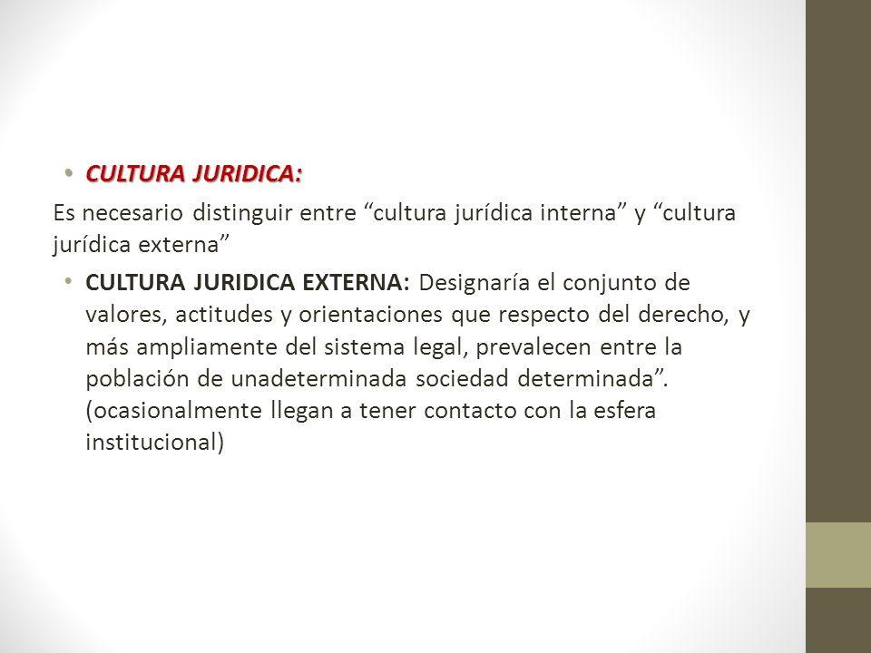 CULTURA JURIDICA: Es necesario distinguir entre cultura jurídica interna y cultura jurídica externa