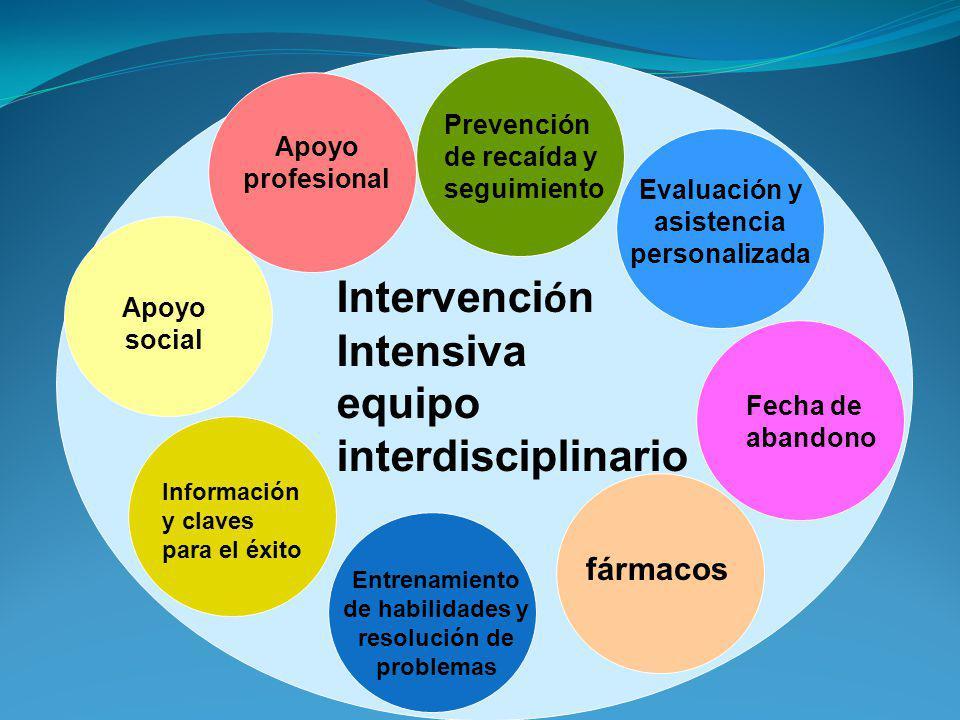 Intervención Intensiva equipo interdisciplinario