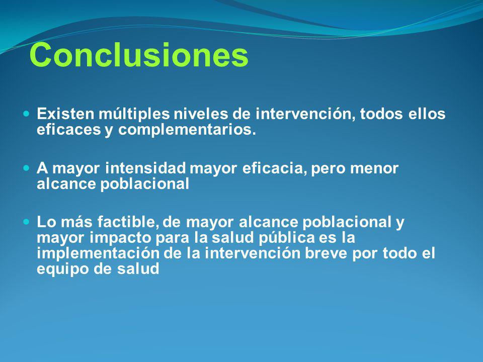Conclusiones Existen múltiples niveles de intervención, todos ellos eficaces y complementarios.