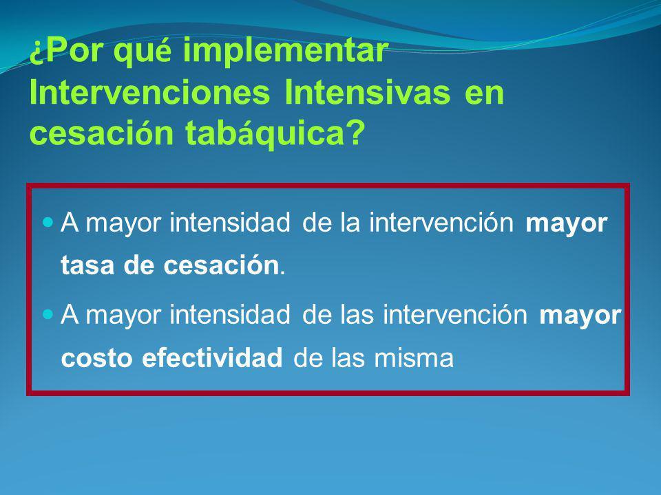 ¿Por qué implementar Intervenciones Intensivas en cesación tabáquica