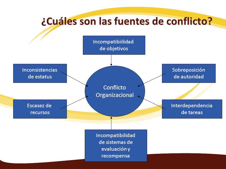 ¿Cuáles son las fuentes de conflicto