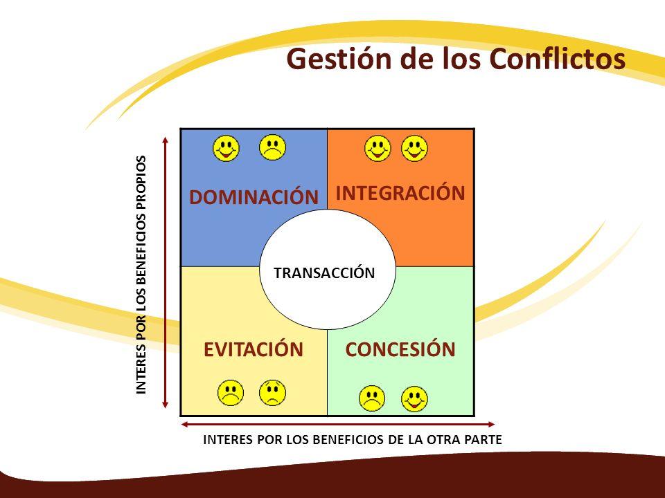 Gestión de los Conflictos