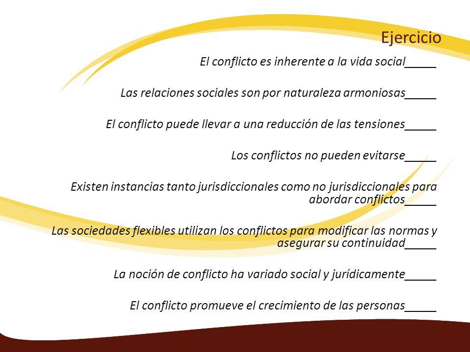 Ejercicio El conflicto es inherente a la vida social_____