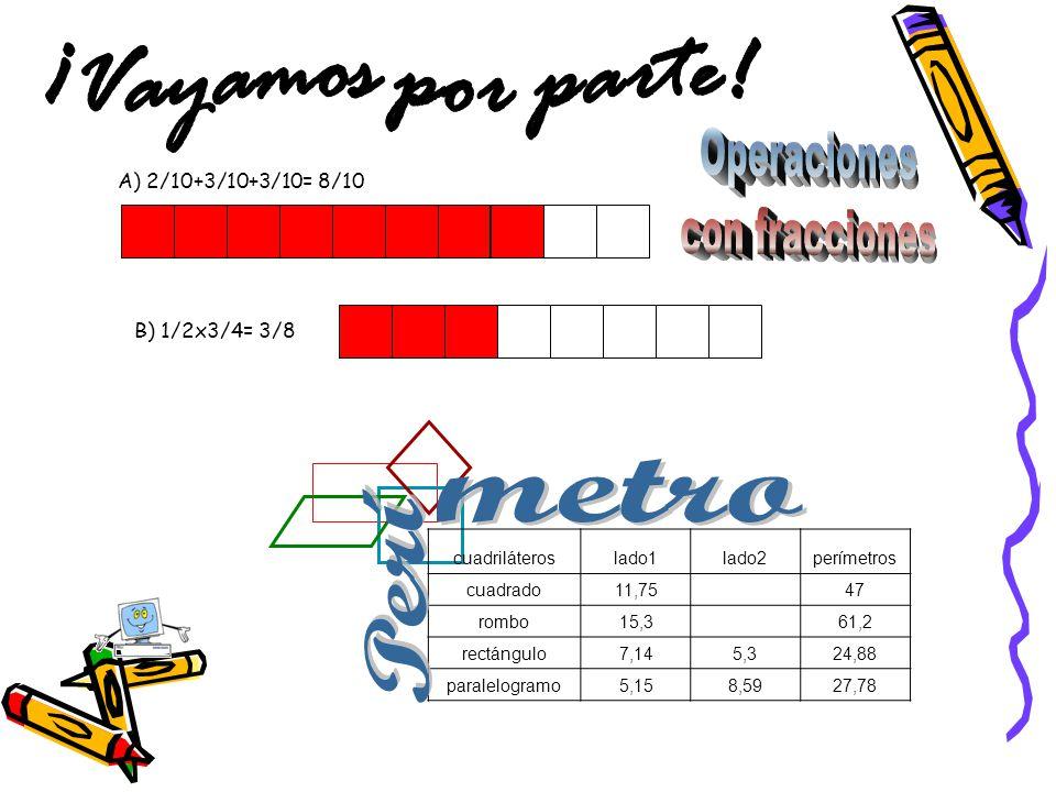 ¡Vayamos por parte! Operaciones con fracciones metro Perí