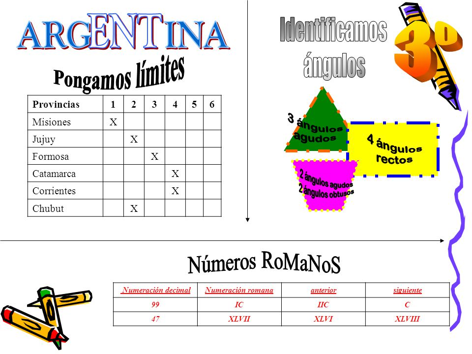 ENT Identificamos ángulos 3º ARG INA Pongamos límites Números RoMaNoS