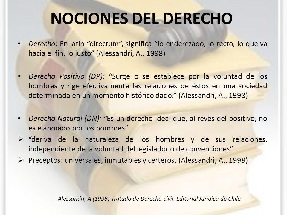 NOCIONES DEL DERECHO Derecho: En latín directum , significa lo enderezado, lo recto, lo que va hacia el fin, lo justo (Alessandri, A., 1998)