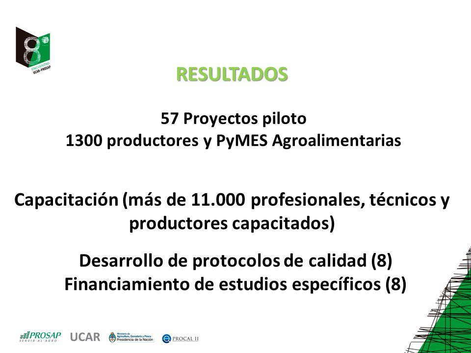 57 Proyectos piloto 1300 productores y PyMES Agroalimentarias