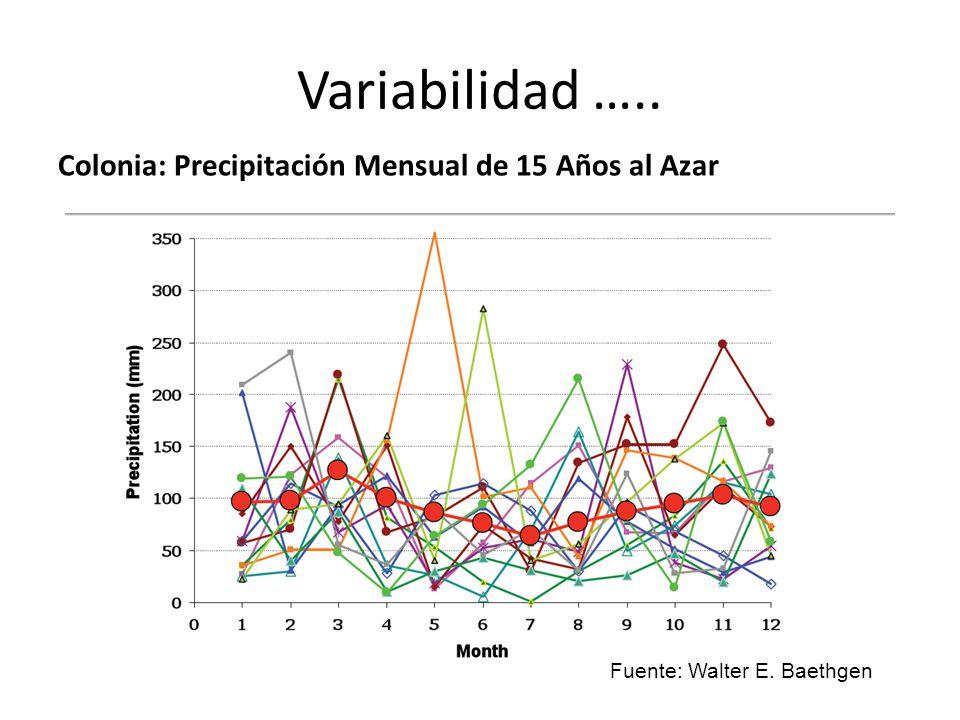 Variabilidad ….. Colonia: Precipitación Mensual de 15 Años al Azar